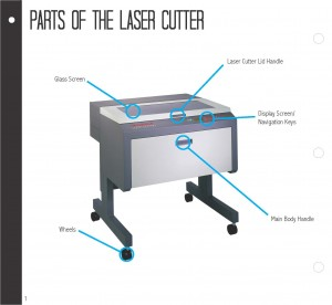 Page from Laser Cutter Guide