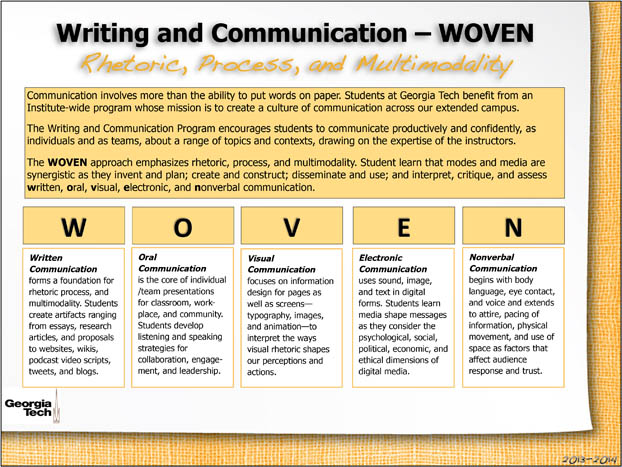 Image of poster describing the WOVEN approach.