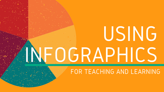 Picture This: Infographics in English Class, Part One